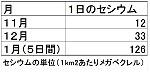 20120110_takeda