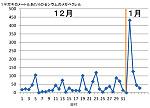 20120110_takeda2