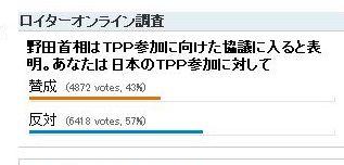 Tpp2_5